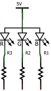 Schemat moduły RGB