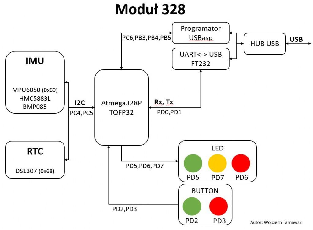 Schemat Modułu 328