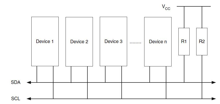 Schemat podłączenia magistrali I2C